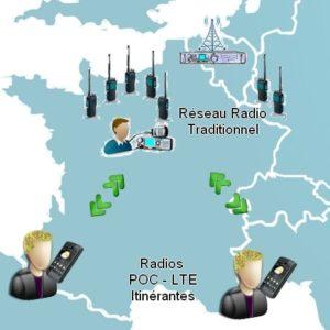 Passerelle radio POC-LTE DMR
